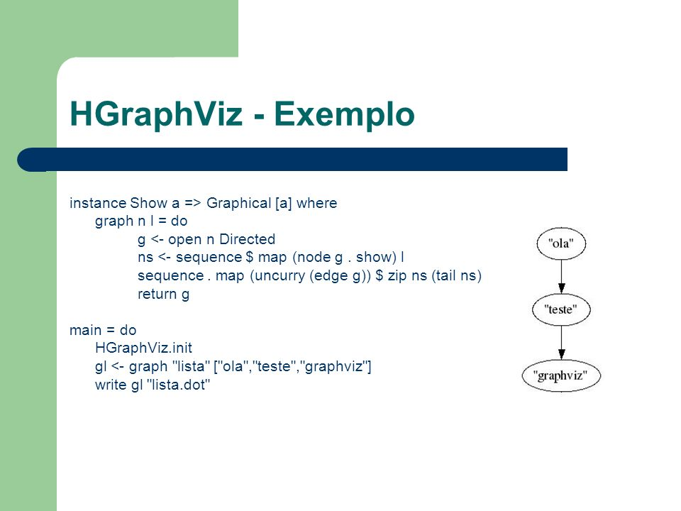HGraphViz - Exemplo instance Show a => Graphical [a] where